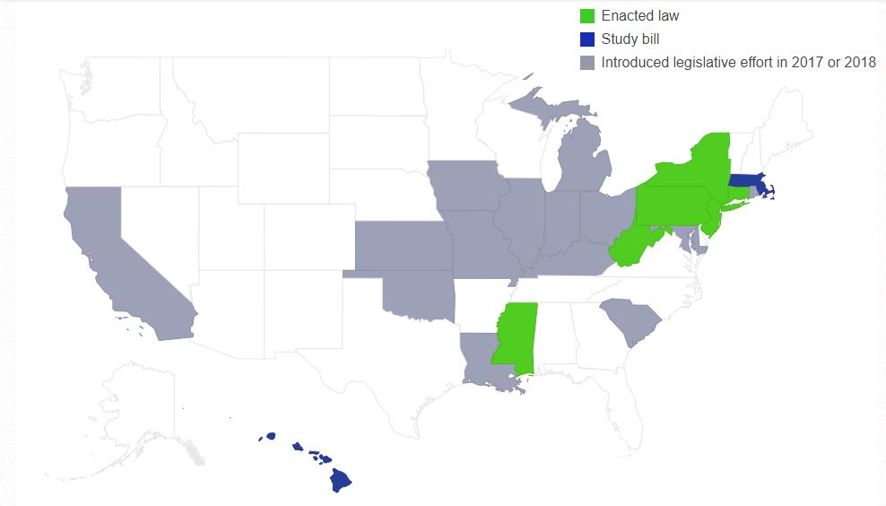 sports betting by state