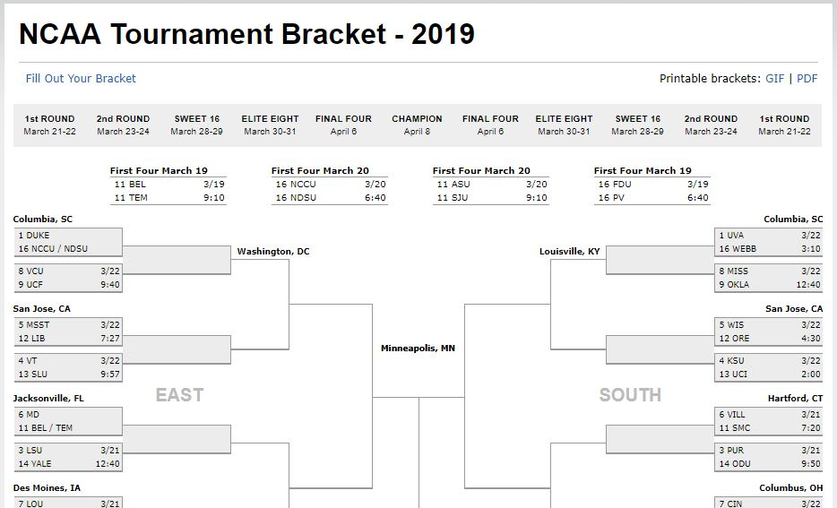 Printable Bracket 2019 And First Round Point Spreads Sportsbook