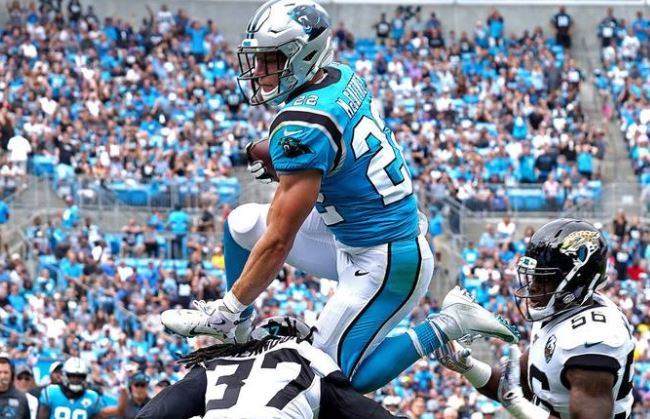 2020 Panthers Preview